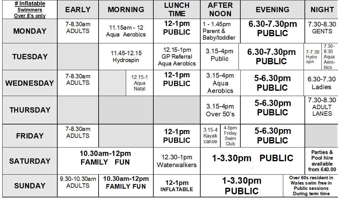 Aberaeron swimming pool aberaeron swimming pool for Swimming pool fermoy timetable